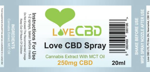 250mg cbd label