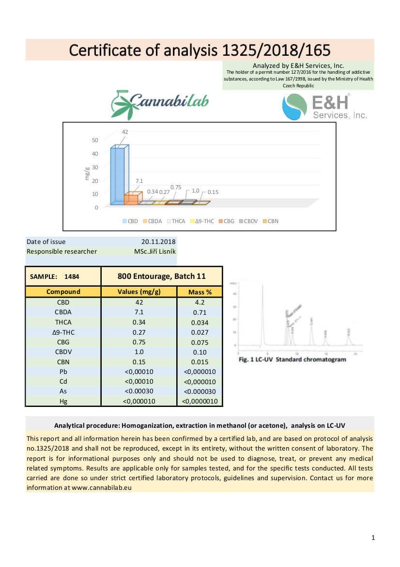 800mg CBD Entourage Oil Lab Result Image