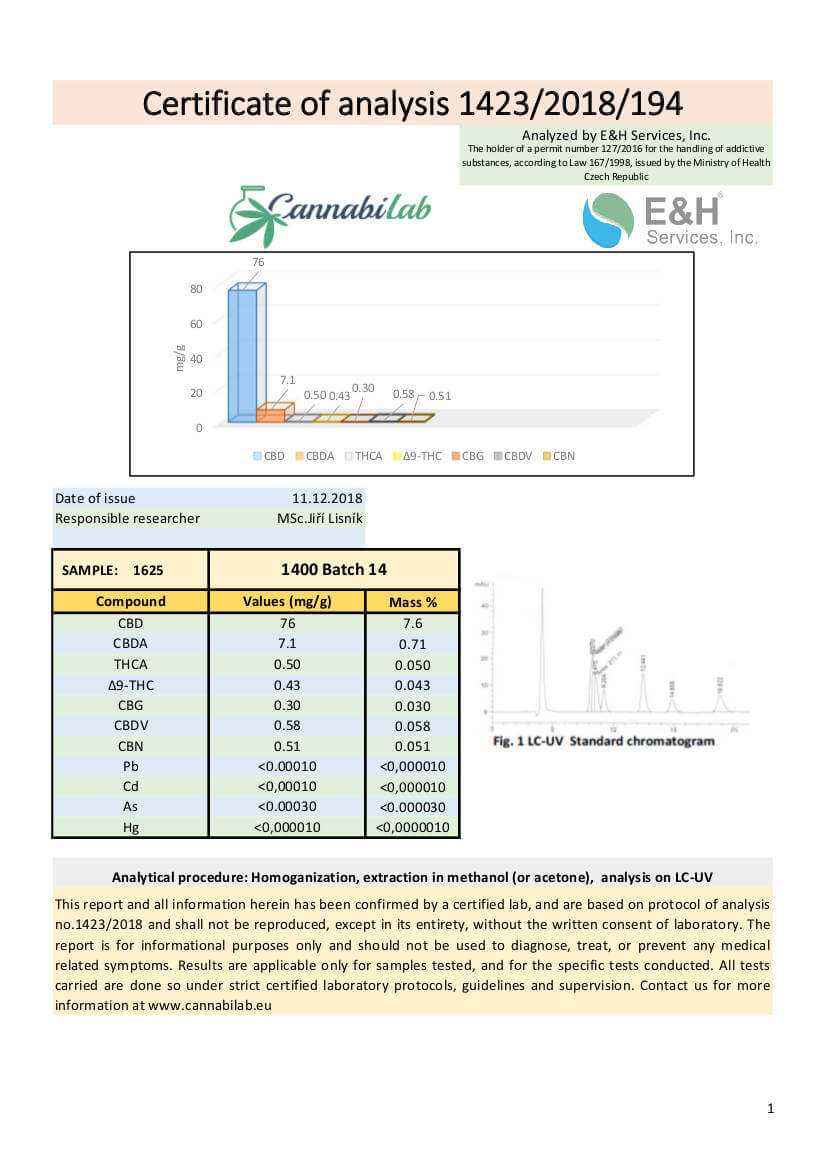 1400mg CBD Entourage Oil Lab Result Image