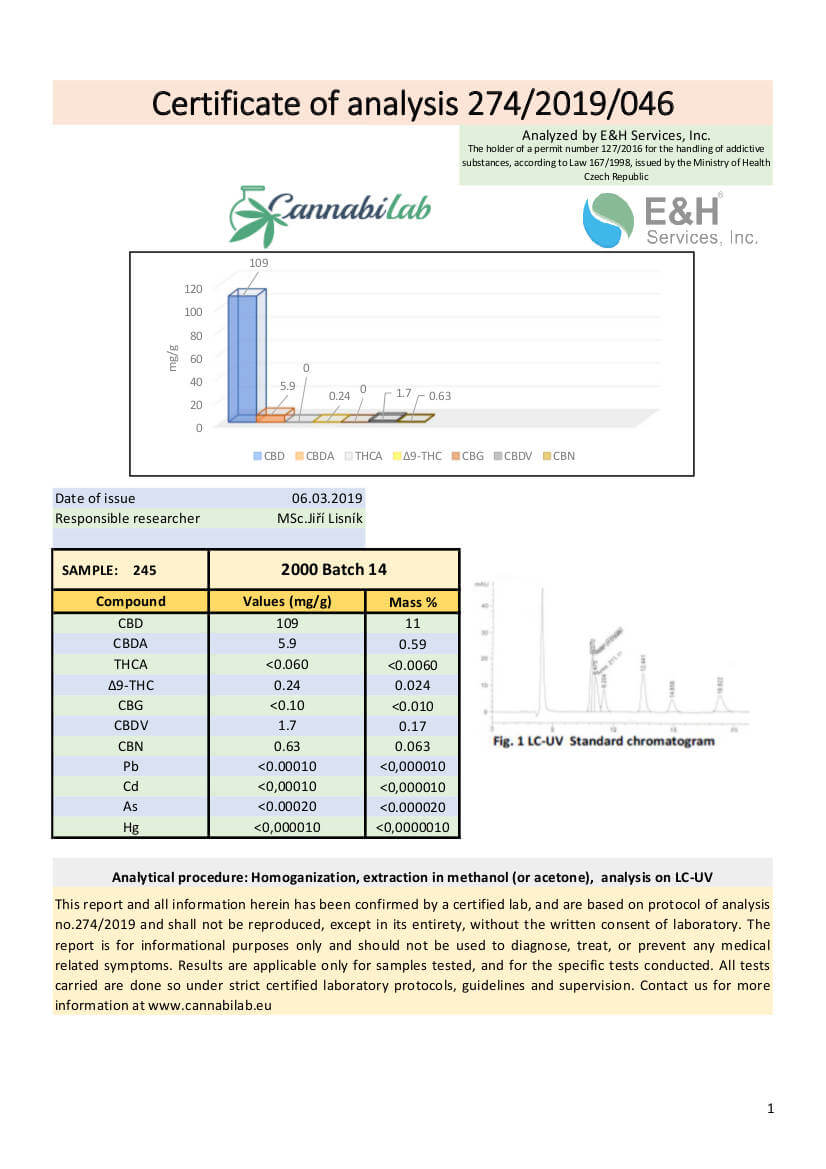 2000mg CBD Entourage Oil Lab Result Image