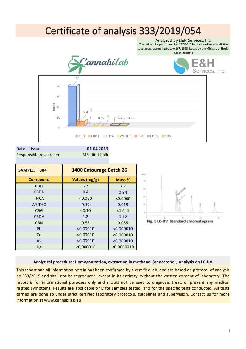 1400mg CBD Entourage Oil Lab Result Image