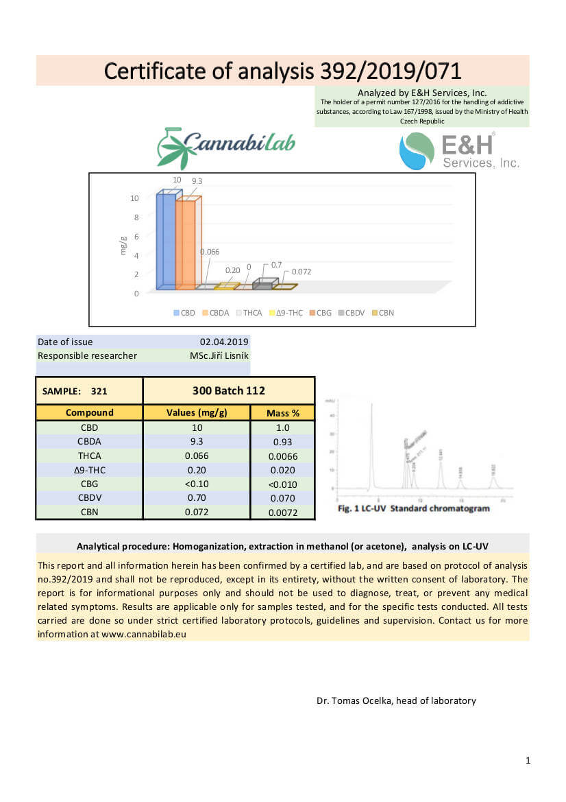 300mg Dutch CBD Oil Lab Result Image