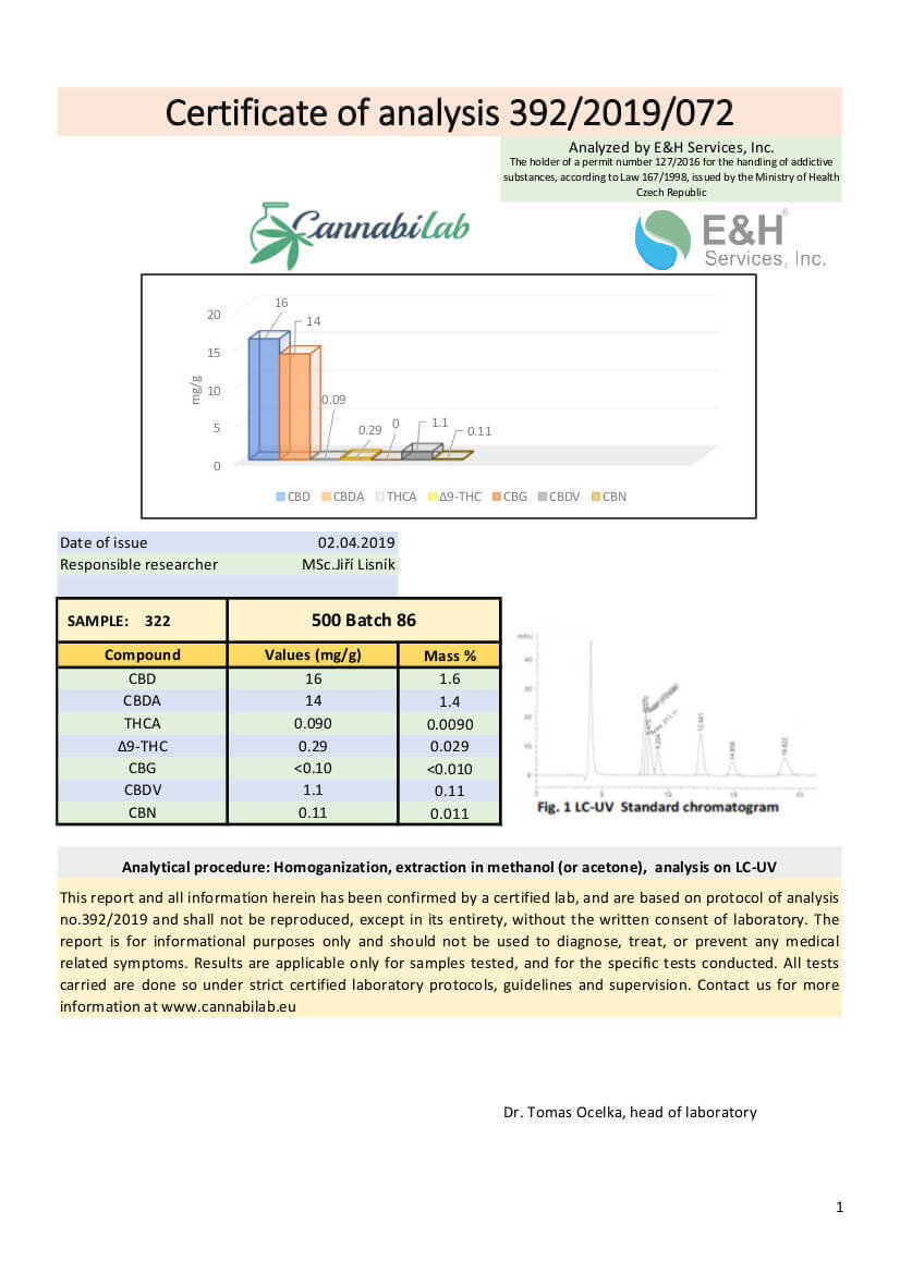 500mg Dutch CBD Oil Lab Result Image