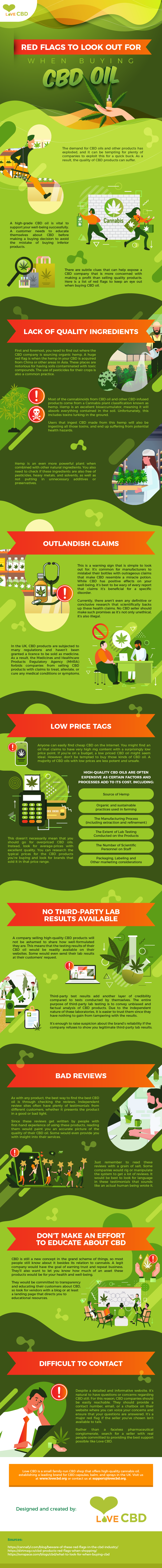 Red Flags to Look Out for When Buying CBD Oil
