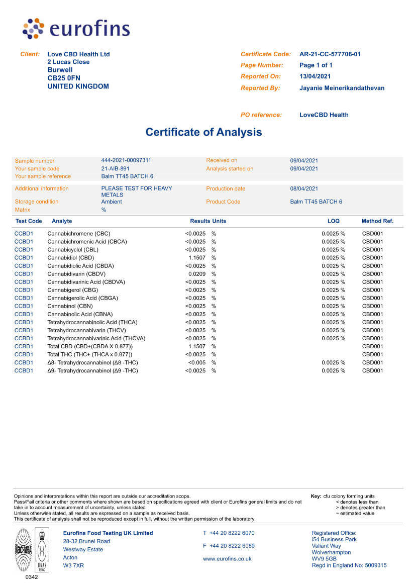 love cbd balm lab data