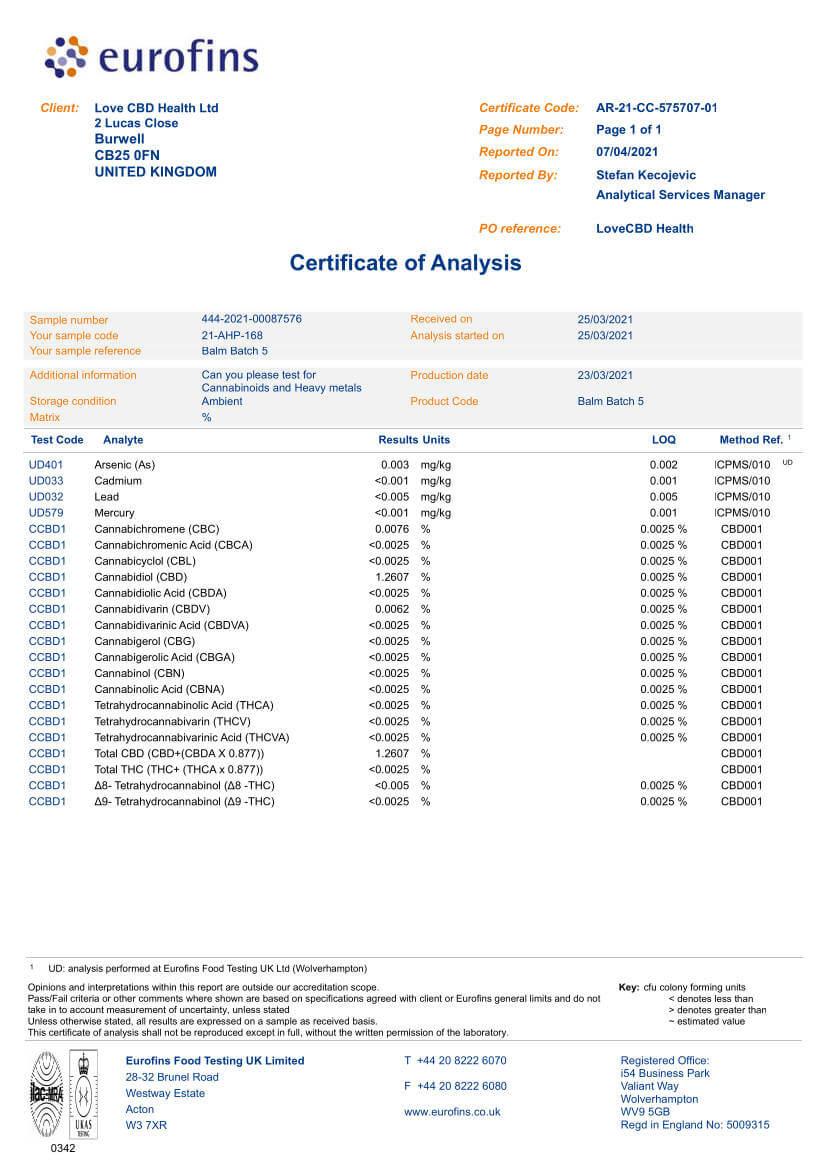 new balm cbd lab data